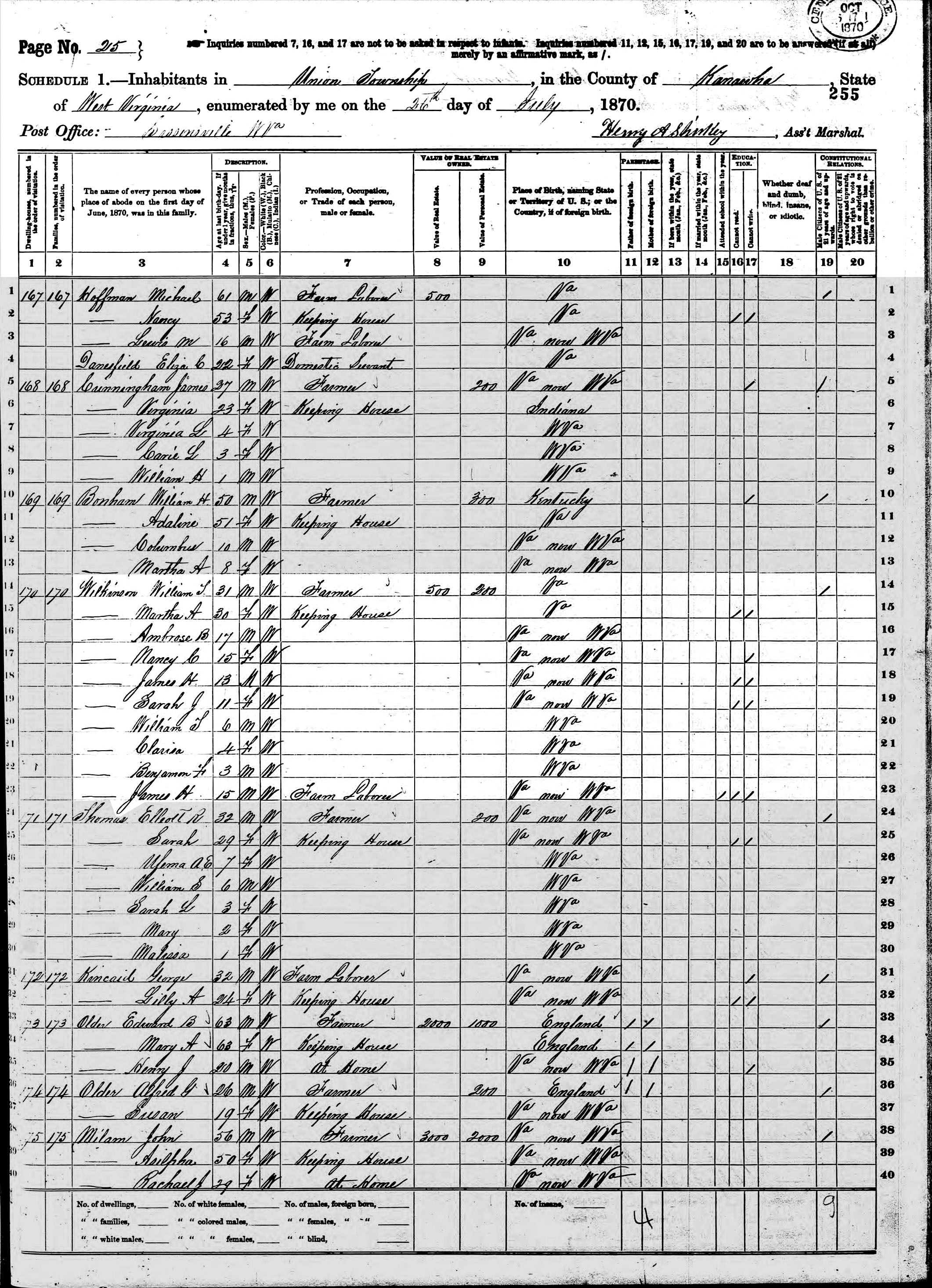 1870-WV Census, Sissonville, Union Township, Kanawha Co, WV